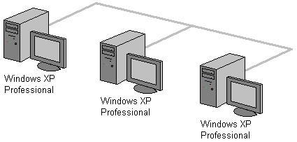 Одноранговая компьютерная сеть