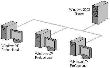 Пример сети с выделенным сервером