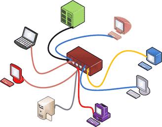 Соединение компьютеров в сети звездой
